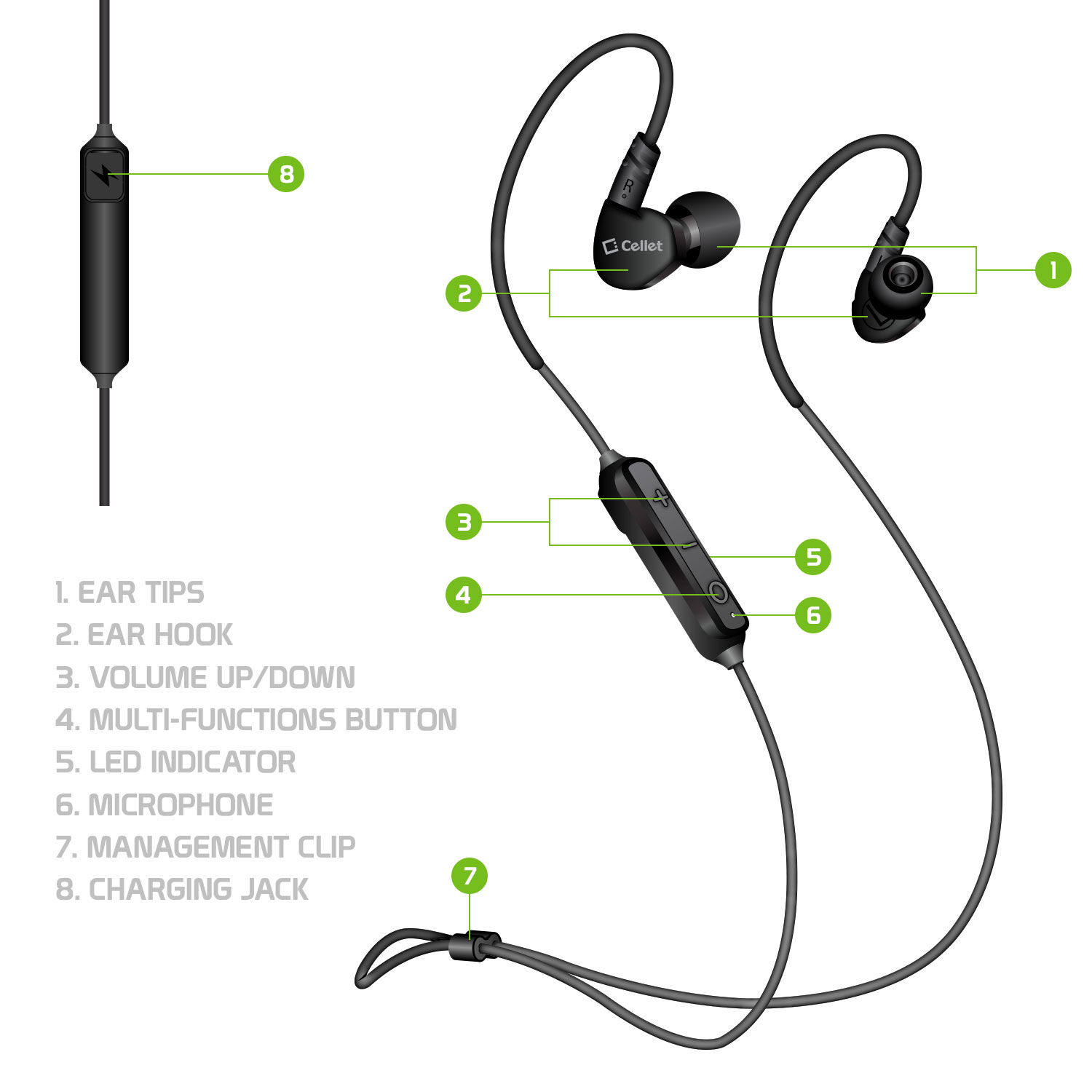 Razer Phone 2 Bluetooth V5.0 Stereo Earphones Sport Headset Black