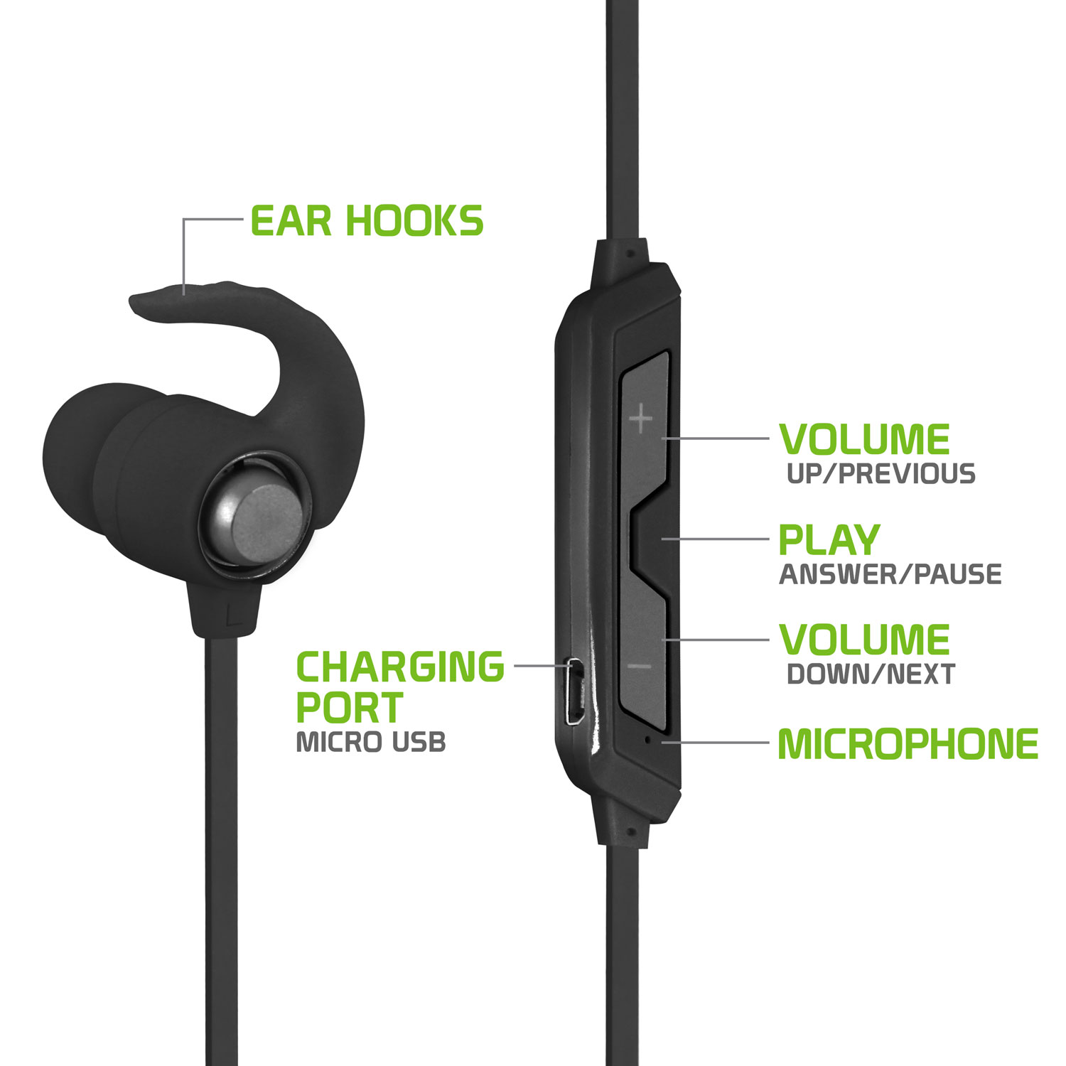 ZTE Axon M Bluetooth Stereo Earphones Magnetic Black